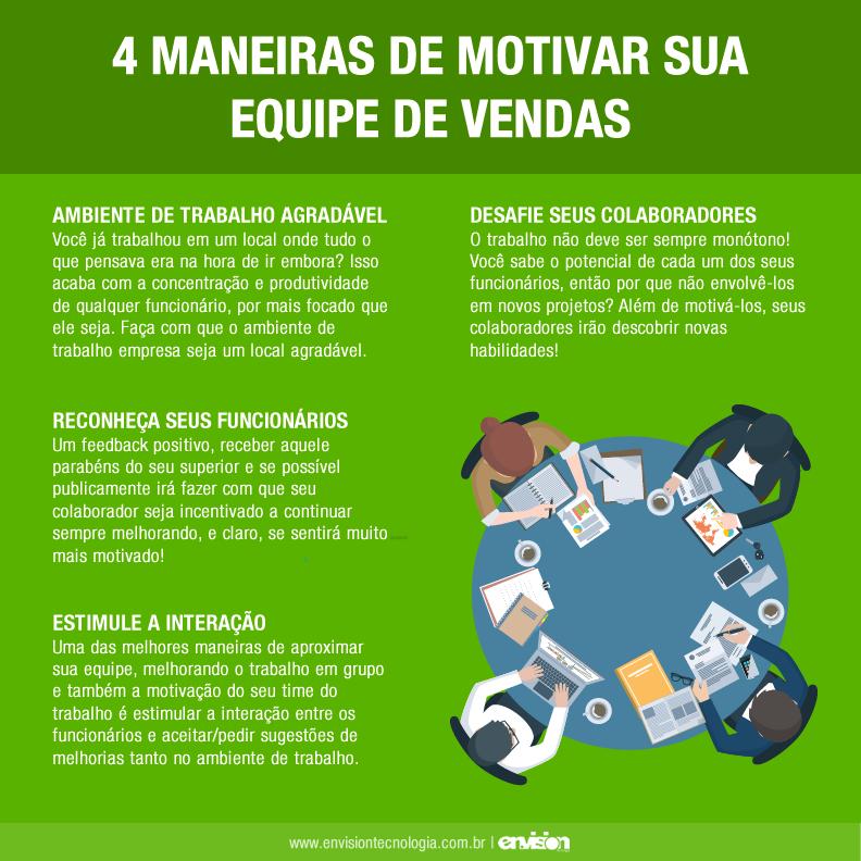 Top 4 maneiras de motivar sua equipe de vendas   Envision Tecnologia KL19